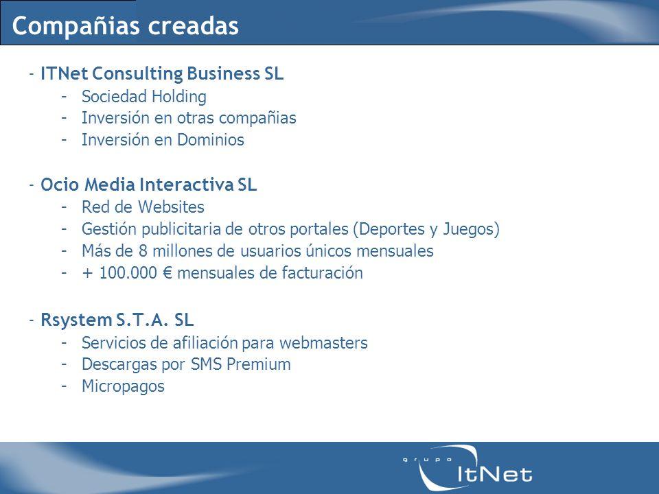 Compañias creadas - ITNet Consulting Business SL -Sociedad Holding -Inversión en otras compañias -Inversión en Dominios - Ocio Media Interactiva SL -Red de Websites -Gestión publicitaria de otros portales (Deportes y Juegos) -Más de 8 millones de usuarios únicos mensuales -+ 100.000 mensuales de facturación - Rsystem S.T.A.
