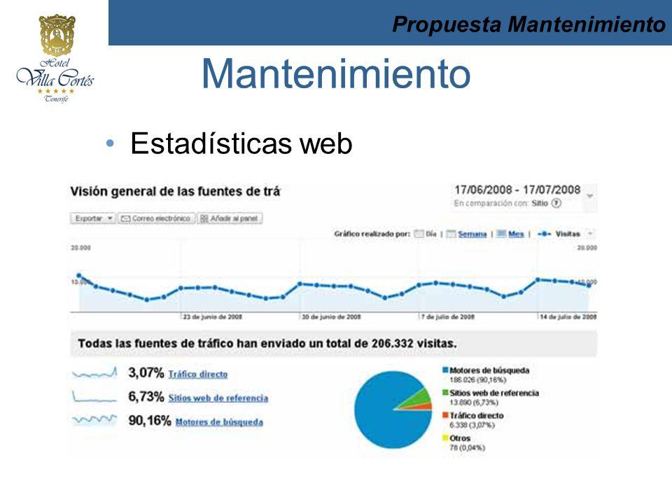 Estadísticas web 2 reservas 100 visitas 2 reservas 10000 visitas Mantenimiento Propuesta Mantenimiento Mantenimiento Propuesta Mantenimiento