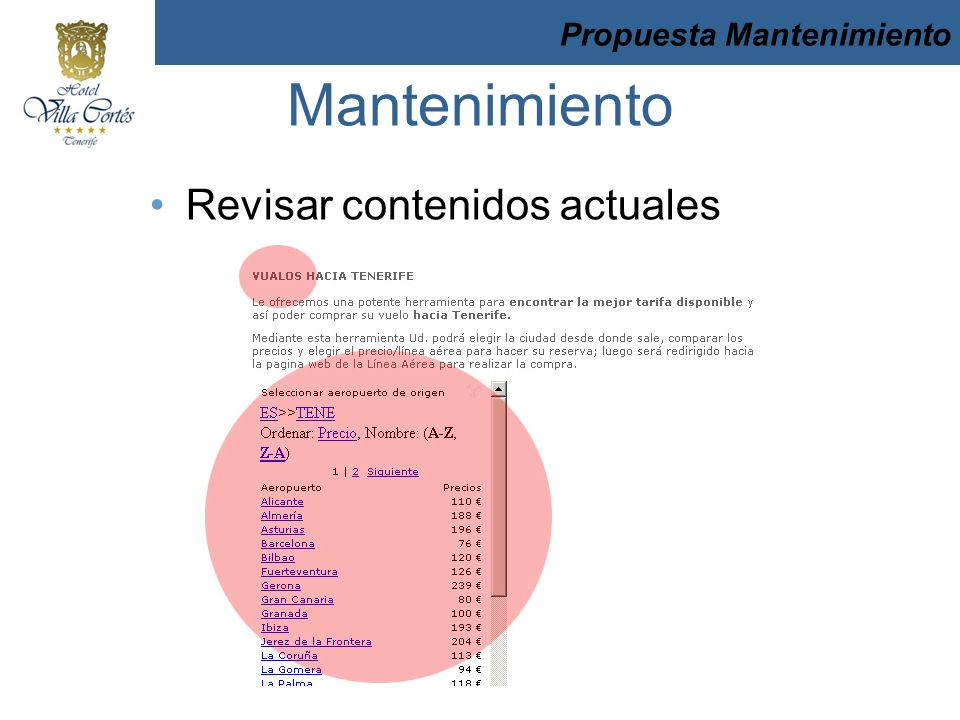 Revisar contenidos actuales Mantenimiento Propuesta Mantenimiento