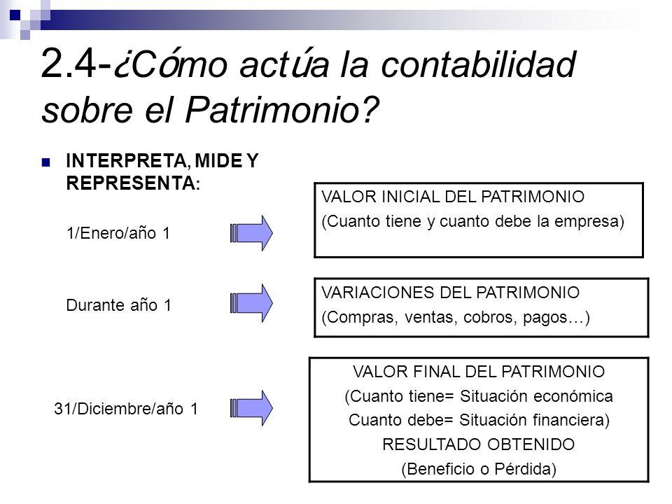 2.4- ¿ C ó mo act ú a la contabilidad sobre el Patrimonio.