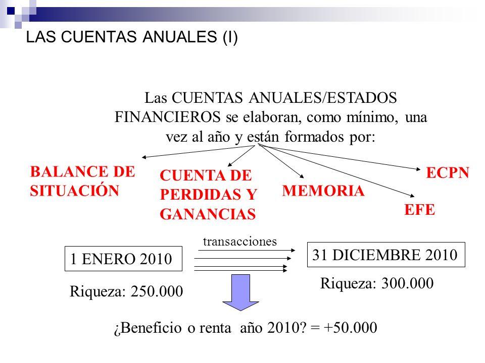 LAS CUENTAS ANUALES (I) Las CUENTAS ANUALES/ESTADOS FINANCIEROS se elaboran, como mínimo, una vez al año y están formados por: CUENTA DE PERDIDAS Y GANANCIAS BALANCE DE SITUACIÓNMEMORIA 1 ENERO 2010 31 DICIEMBRE 2010 transacciones Riqueza: 250.000 Riqueza: 300.000 ¿Beneficio o renta año 2010.