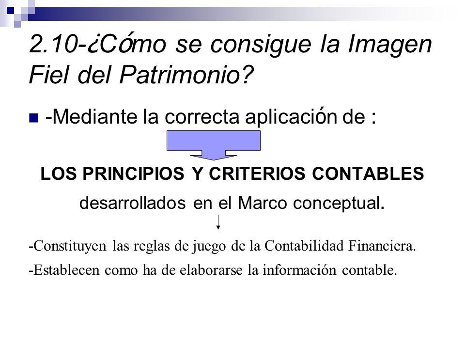 2.10- ¿ C ó mo se consigue la Imagen Fiel del Patrimonio.
