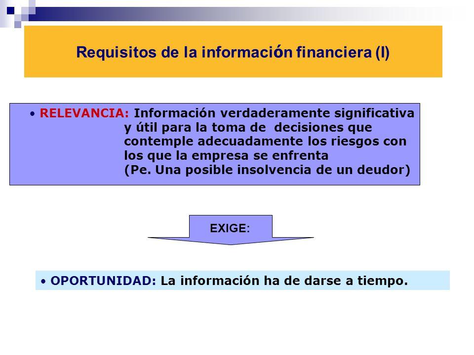 Requisitos de la informaci ó n financiera (I) RELEVANCIA: Información verdaderamente significativa y útil para la toma de decisiones que contemple adecuadamente los riesgos con los que la empresa se enfrenta (Pe.