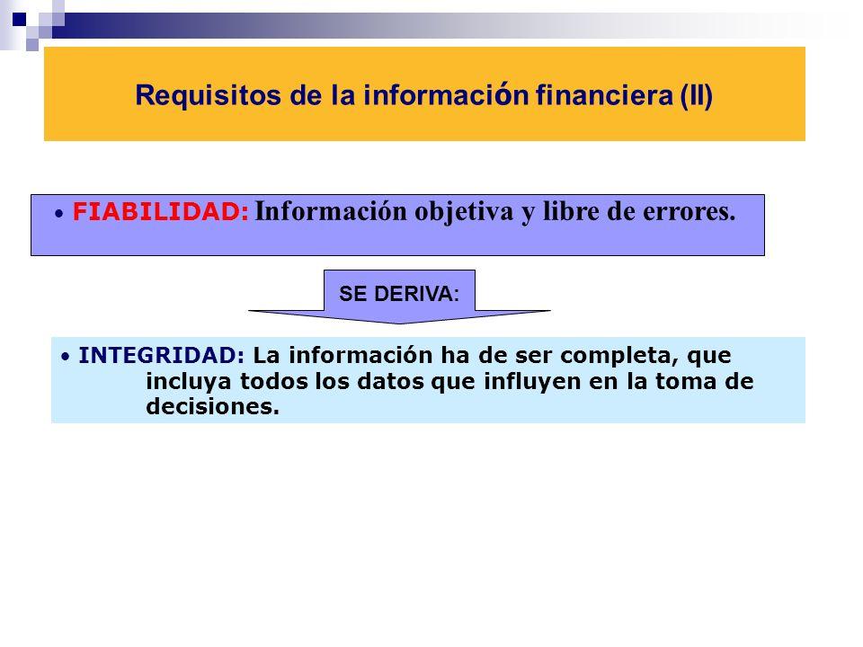 Requisitos de la informaci ó n financiera (II) FIABILIDAD: Información objetiva y libre de errores.