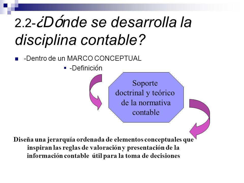 2.2- ¿ D ó nde se desarrolla la disciplina contable.