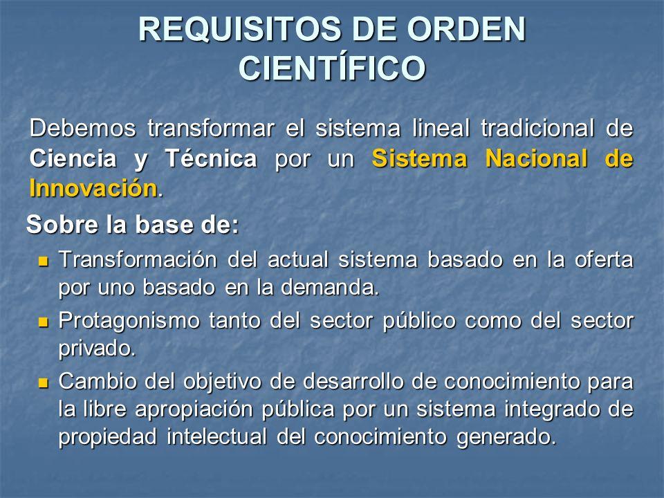 REQUISITOS DE ORDEN CIENTÍFICO Debemos transformar el sistema lineal tradicional de Ciencia y Técnica por un Sistema Nacional de Innovación. Sobre la