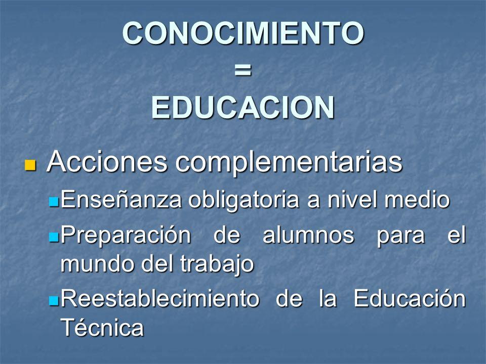CONOCIMIENTO = EDUCACION Acciones complementarias Acciones complementarias Enseñanza obligatoria a nivel medio Enseñanza obligatoria a nivel medio Pre
