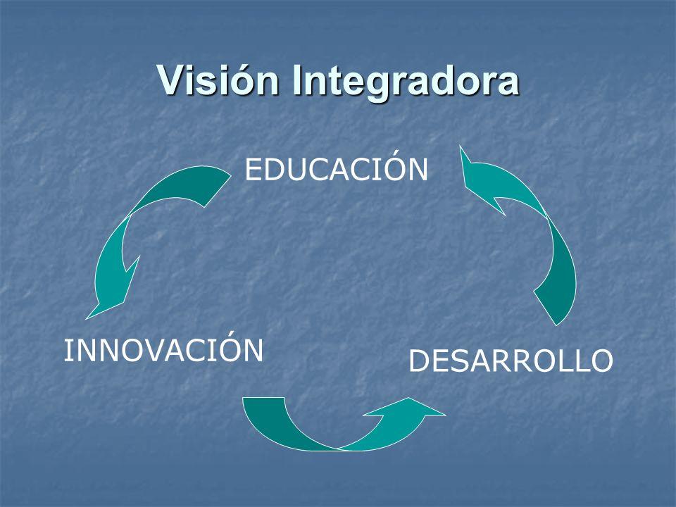 Visión Integradora EDUCACIÓN INNOVACIÓN DESARROLLO