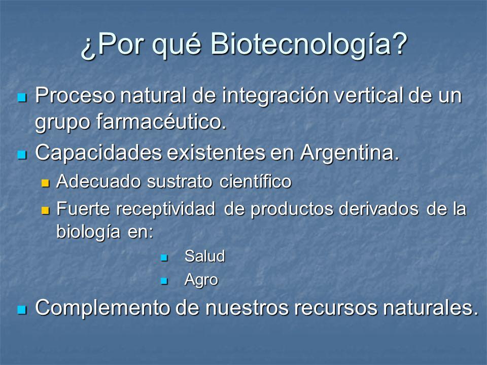 BioSidus Ventas USD 40 MM Ventas USD 40 MM Exportación 75% Exportación 75% Países > 40 Países > 40 Productos EPO - IFN - IFN - GCSF - hGH Productos EPO - IFN - IFN - GCSF - hGH Tecnologías Producción en cultivo celular Tecnologías Producción en cultivo celular Producción en fermentación bacteriana Producción en fermentación bacteriana Animales transgénicos Animales transgénicos Pampa - hGH Porteña - bovhGH Patagonia - hIns Terapia génica - VEGF Terapia génica - VEGF