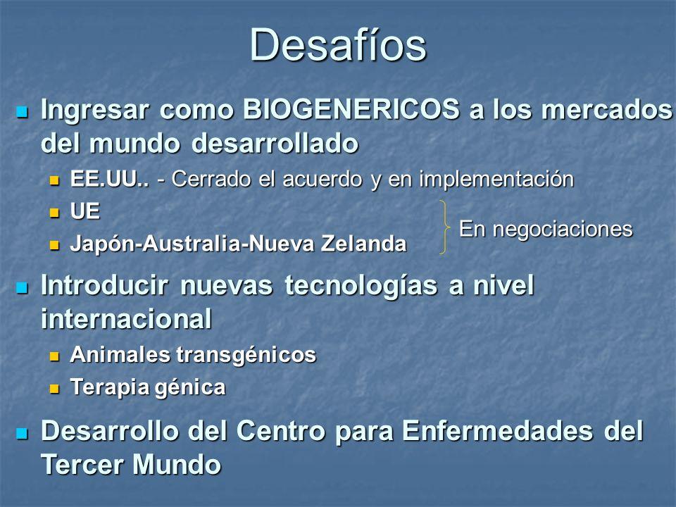 Desafíos Ingresar como BIOGENERICOS a los mercados del mundo desarrollado Ingresar como BIOGENERICOS a los mercados del mundo desarrollado EE.UU.. - C