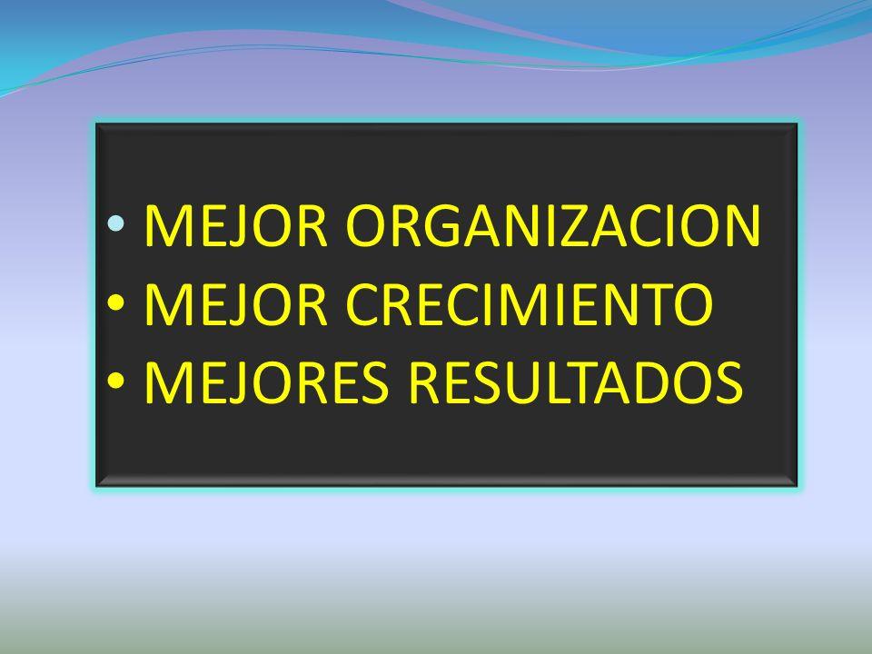 MEJOR ORGANIZACION MEJOR CRECIMIENTO MEJORES RESULTADOS
