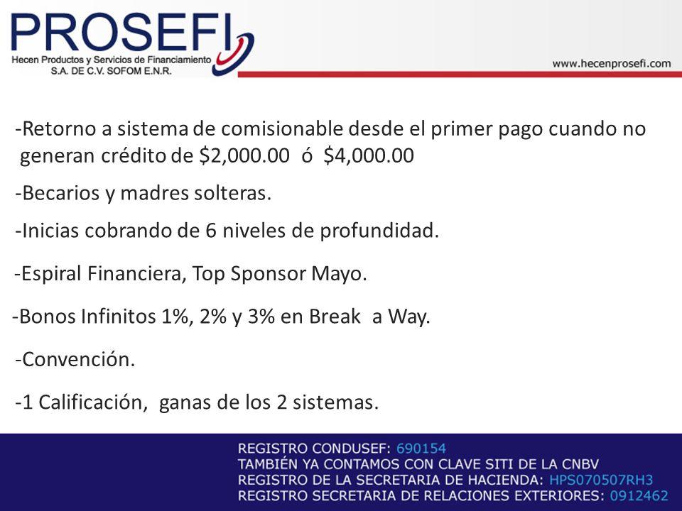 -Retorno a sistema de comisionable desde el primer pago cuando no generan crédito de $2,000.00 ó $4,000.00 -Espiral Financiera, Top Sponsor Mayo.