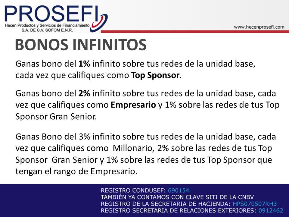 Ganas bono del 1% infinito sobre tus redes de la unidad base, cada vez que califiques como Top Sponsor.