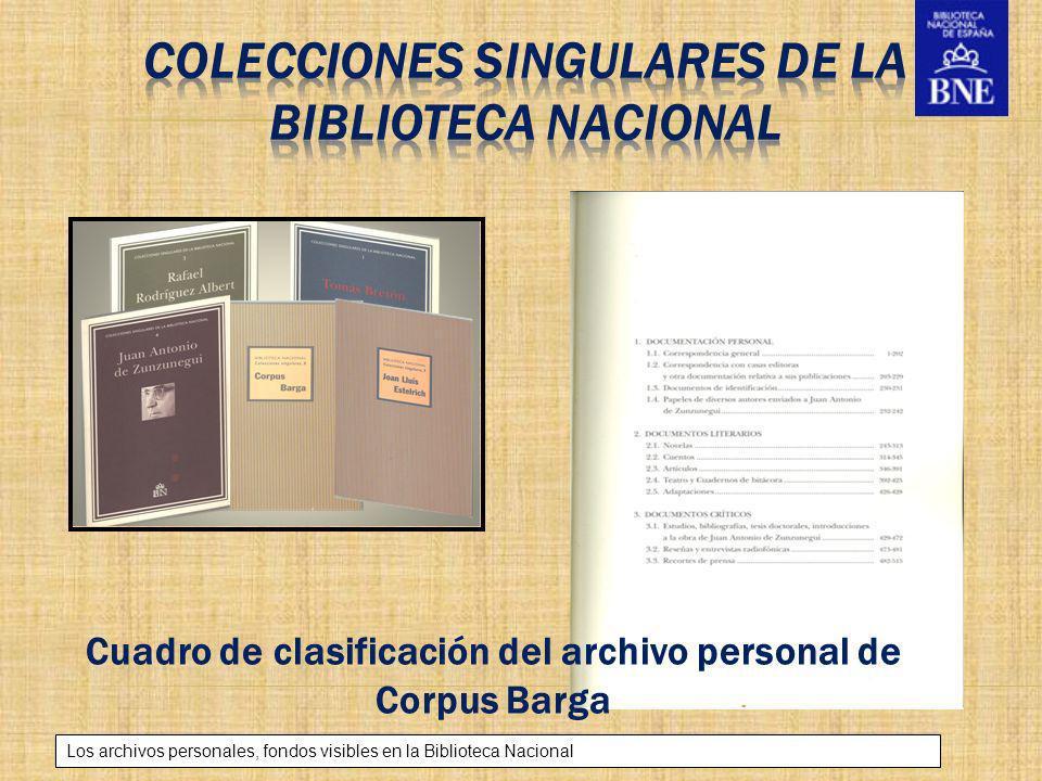 Título de la presentación Los archivos personales, fondos visibles en la Biblioteca Nacional Cuadro de clasificación del archivo personal de Corpus Ba