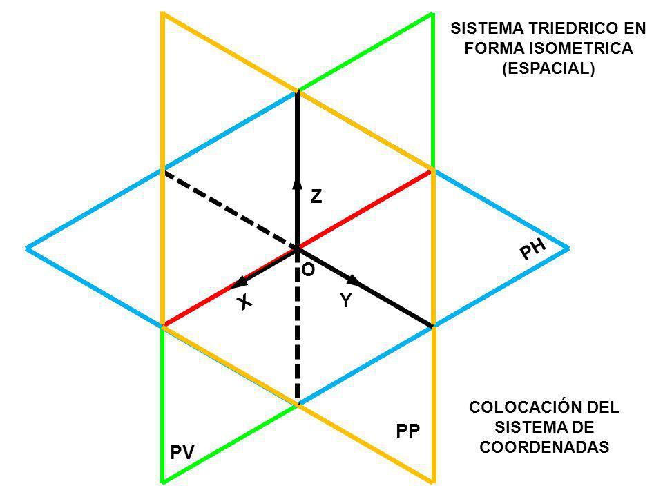 PH PV O PP SISTEMA TRIEDRICO EN FORMA ISOMETRICA (ESPACIAL) X Z Y COLOCACIÓN DEL SISTEMA DE COORDENADAS