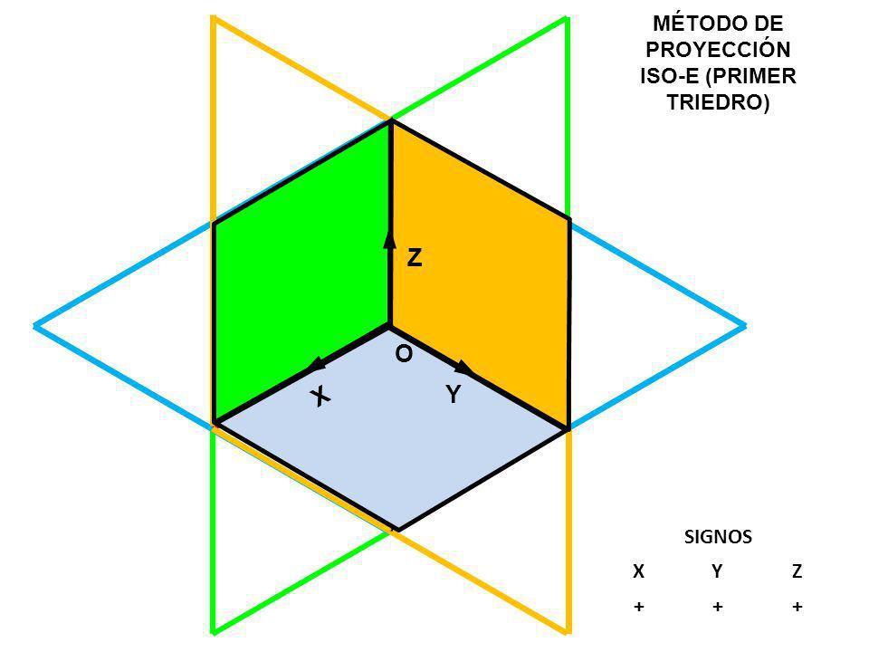 MÉTODO DE PROYECCIÓN ISO-E (PRIMER TRIEDRO) Z O X Y SIGNOS XYZ +++