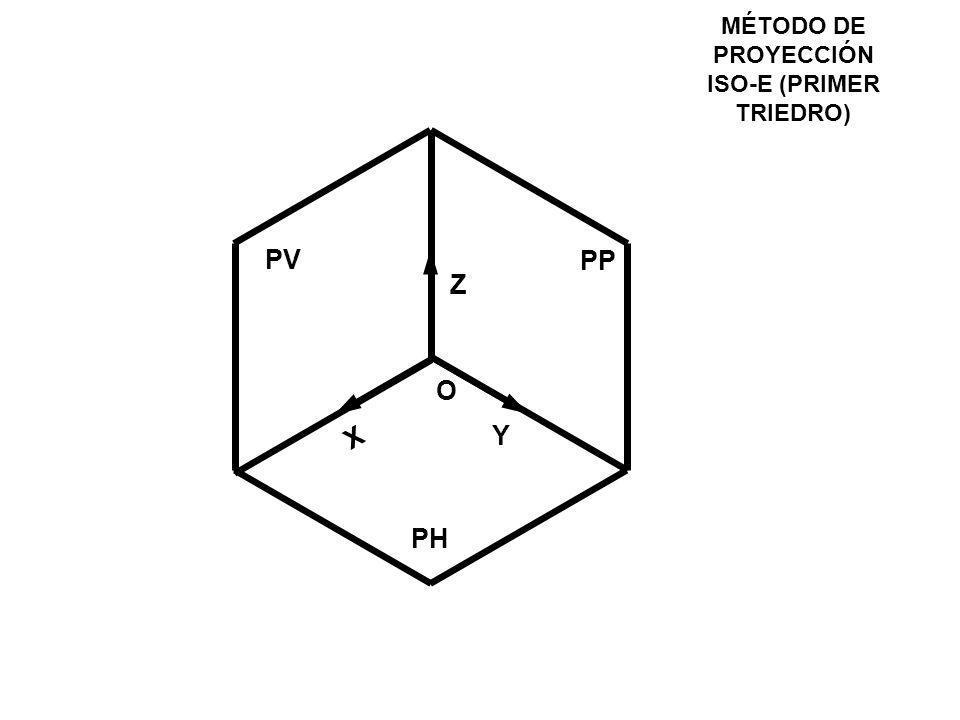MÉTODO DE PROYECCIÓN ISO-E (PRIMER TRIEDRO) PV PH PP Z O X Y