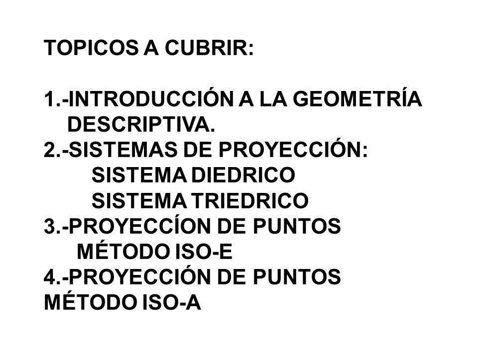 TOPICOS A CUBRIR: 1.-INTRODUCCIÓN A LA GEOMETRÍA DESCRIPTIVA. 2.-SISTEMAS DE PROYECCIÓN: SISTEMA DIEDRICO SISTEMA TRIEDRICO 3.-PROYECCÍON DE PUNTOS MÉ