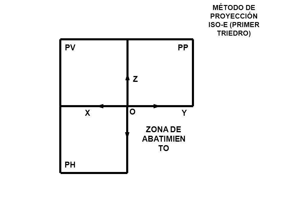 MÉTODO DE PROYECCIÓN ISO-E (PRIMER TRIEDRO) PV Z PH PP YX O ZONA DE ABATIMIEN TO