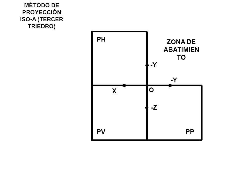 MÉTODO DE PROYECCIÓN ISO-A (TERCER TRIEDRO) -Y X O -Z -Y PV PH PP ZONA DE ABATIMIEN TO
