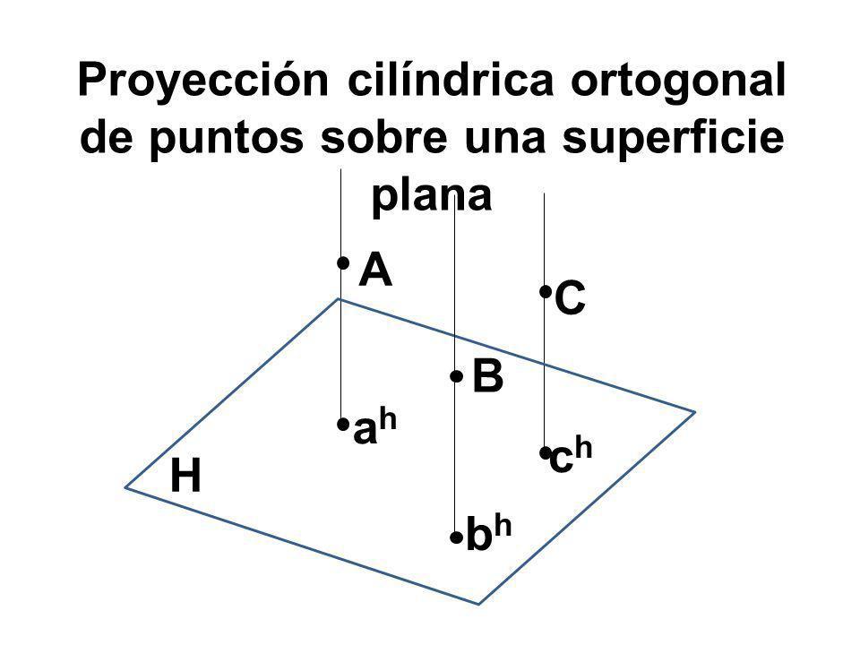Proyección cilíndrica ortogonal de puntos sobre una superficie plana H A B C ahah bhbh chch