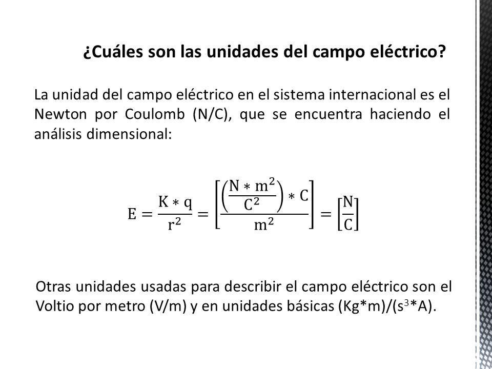 La unidad del campo eléctrico en el sistema internacional es el Newton por Coulomb (N/C), que se encuentra haciendo el análisis dimensional: Otras uni