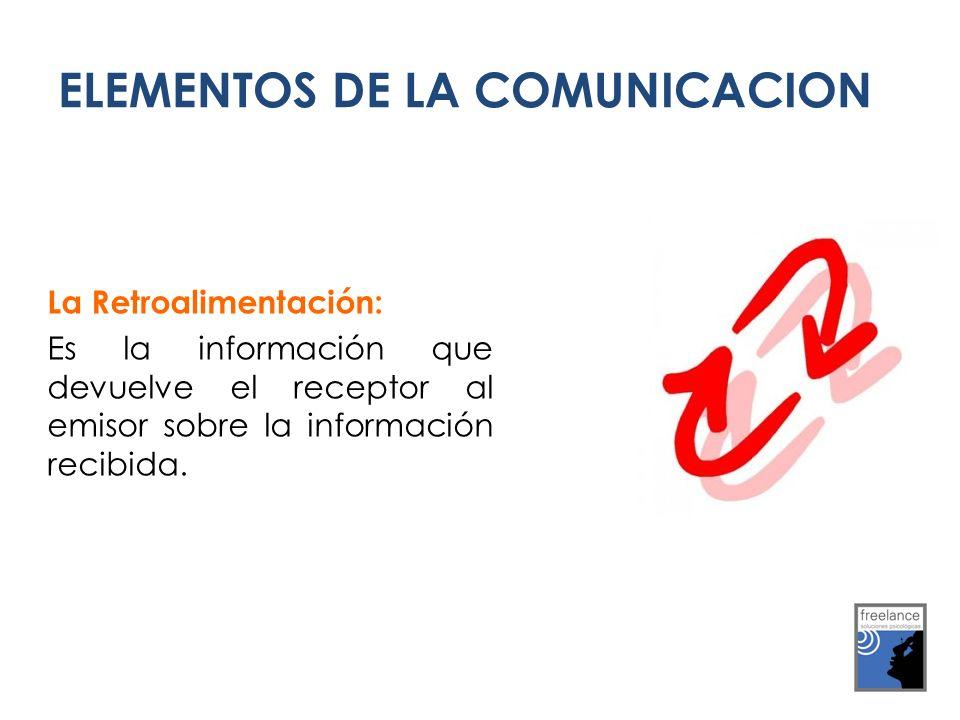 La Retroalimentación: Es la información que devuelve el receptor al emisor sobre la información recibida. ELEMENTOS DE LA COMUNICACION