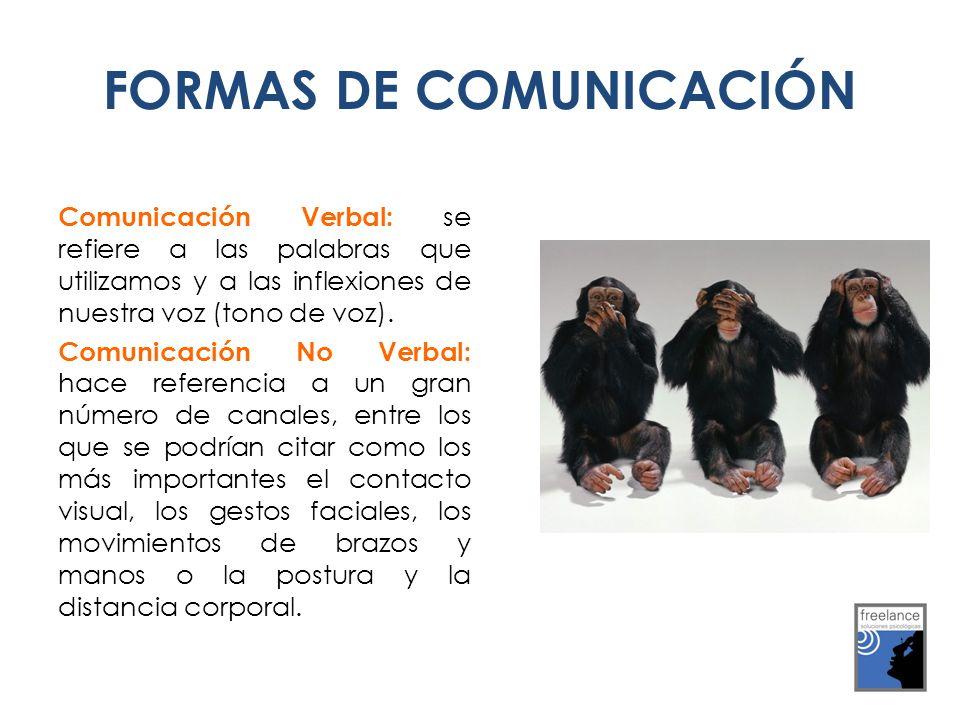 FORMAS DE COMUNICACIÓN Comunicación Verbal: se refiere a las palabras que utilizamos y a las inflexiones de nuestra voz (tono de voz). Comunicación No