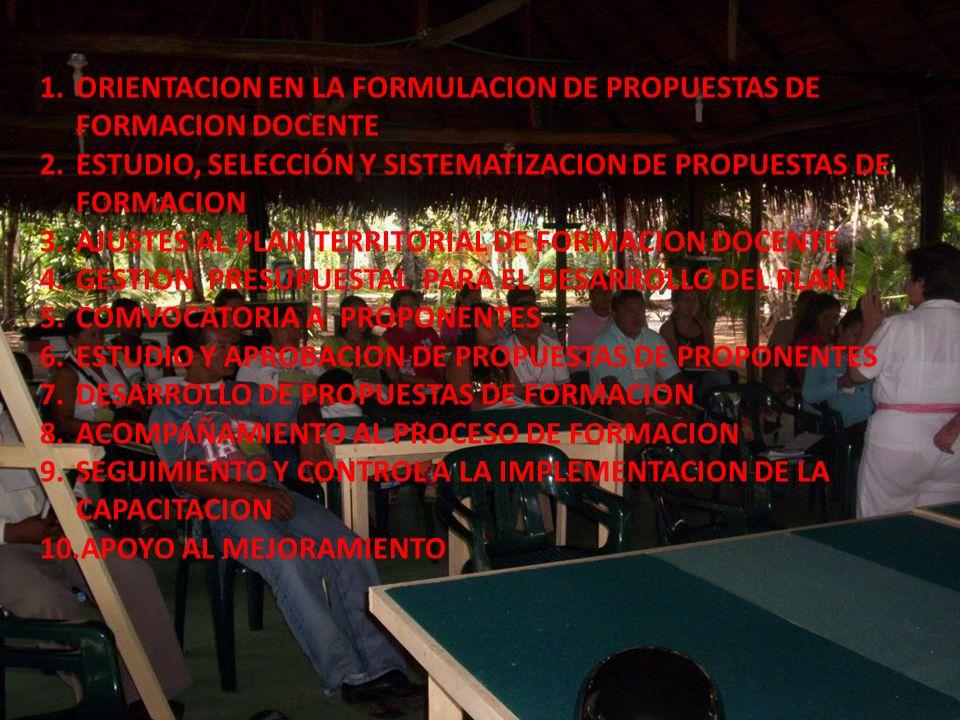 1.ORIENTACION EN LA FORMULACION DE PROPUESTAS DE FORMACION DOCENTE 2.ESTUDIO, SELECCIÓN Y SISTEMATIZACION DE PROPUESTAS DE FORMACION 3.AJUSTES AL PLAN TERRITORIAL DE FORMACION DOCENTE 4.GESTION PRESUPUESTAL PARA EL DESARROLLO DEL PLAN 5.COMVOCATORIA A PROPONENTES 6.ESTUDIO Y APROBACION DE PROPUESTAS DE PROPONENTES 7.DESARROLLO DE PROPUESTAS DE FORMACION 8.ACOMPAÑAMIENTO AL PROCESO DE FORMACION 9.SEGUIMIENTO Y CONTROL A LA IMPLEMENTACION DE LA CAPACITACION 10.APOYO AL MEJORAMIENTO