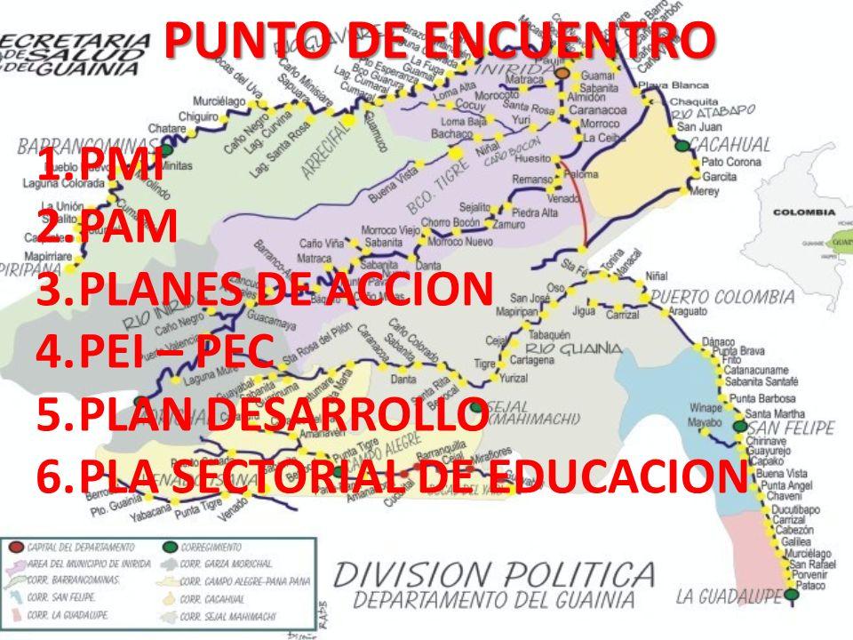 PUNTO DE ENCUENTRO 1.PMI 2.PAM 3.PLANES DE ACCION 4.PEI – PEC 5.PLAN DESARROLLO 6.PLA SECTORIAL DE EDUCACION