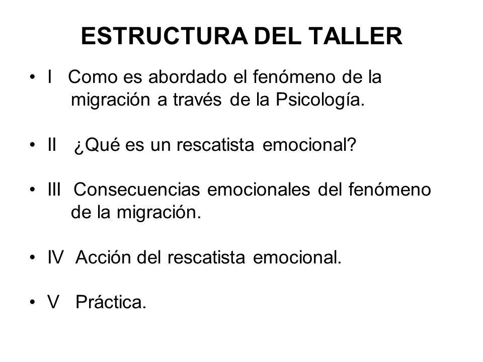 ESTRUCTURA DEL TALLER I Como es abordado el fenómeno de la migración a través de la Psicología. II ¿Qué es un rescatista emocional? III Consecuencias