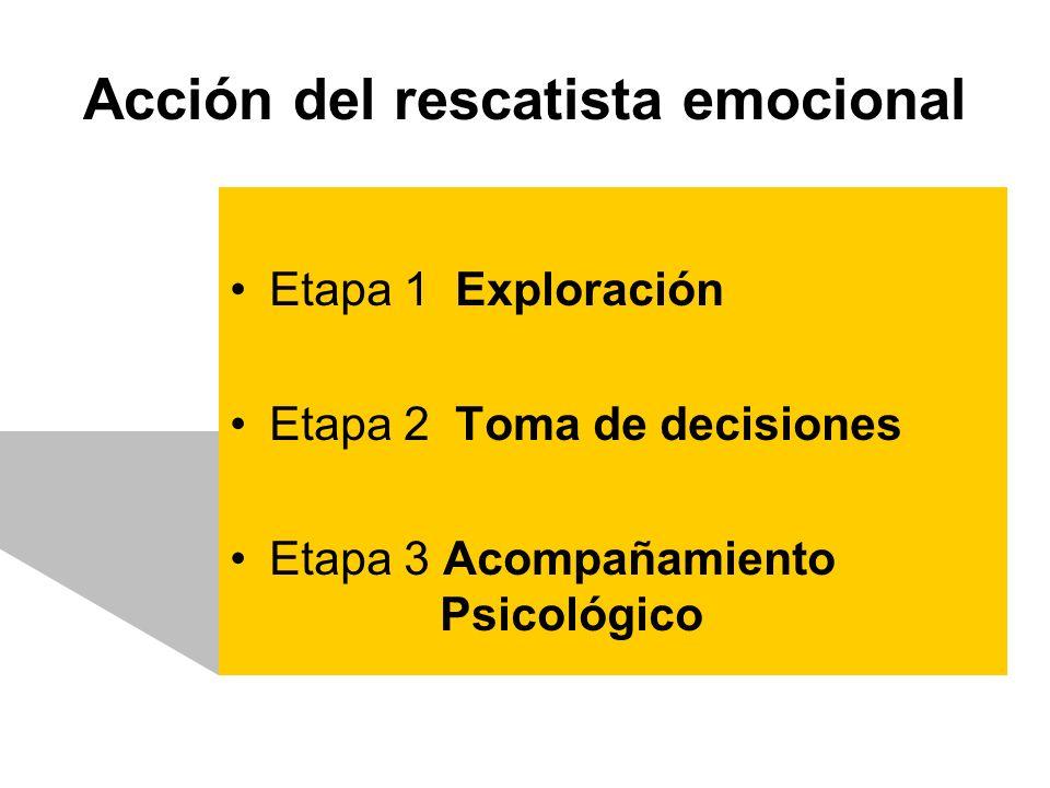 Acción del rescatista emocional Etapa 1 Exploración Etapa 2 Toma de decisiones Etapa 3 Acompañamiento Psicológico