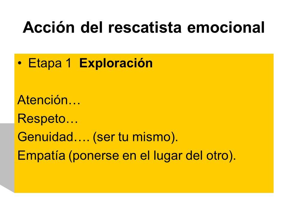 Acción del rescatista emocional Etapa 1 Exploración Atención… Respeto… Genuidad…. (ser tu mismo). Empatía (ponerse en el lugar del otro).