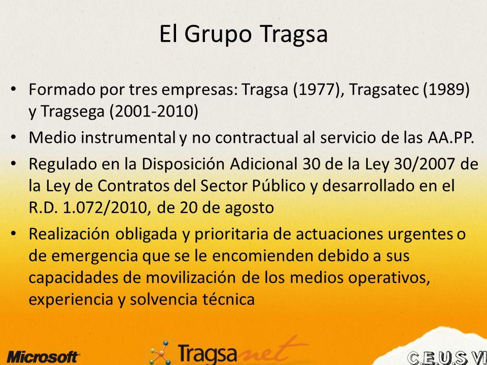 El Grupo Tragsa Formado por tres empresas: Tragsa (1977), Tragsatec (1989) y Tragsega (2001-2010) Medio instrumental y no contractual al servicio de las AA.PP.
