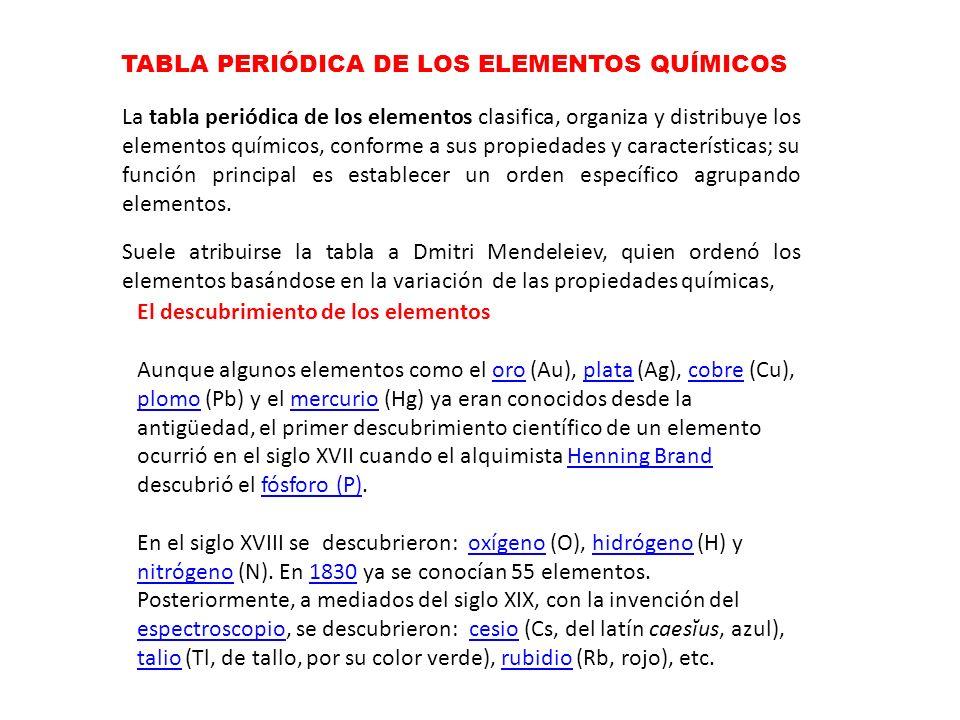 La primera clasificación, fue propuesta por Antoine Lavoisier, quien clasificó a los elementos en metales, no metales y metaloides o metales de transición.Antoine Lavoisiermetalesno metalesmetaloidesmetales de transición BREVE HISTORIA Tríadas de Döbereiner: El químico alemán Döbereiner (1780–1849) Formó sus triadas Döbereiner17801849 Litio – Calcio – Azufre Sodio - Estroncio - Selenio Potasio - Bario - Telurio OCTAVAS de NEWLANDS: En 1864, el químico inglés Newlands, agrupó a los elementos en grupos de 8, fue ridiculizado porque a partir del Calcio no se cumplia su ordenamiento.Newlands Mendeléyev En 1869, el ruso Dmitri Ivánovich Mendeléyev publicó su primera Tabla Periódica en Alemania ( con grupos A y B).