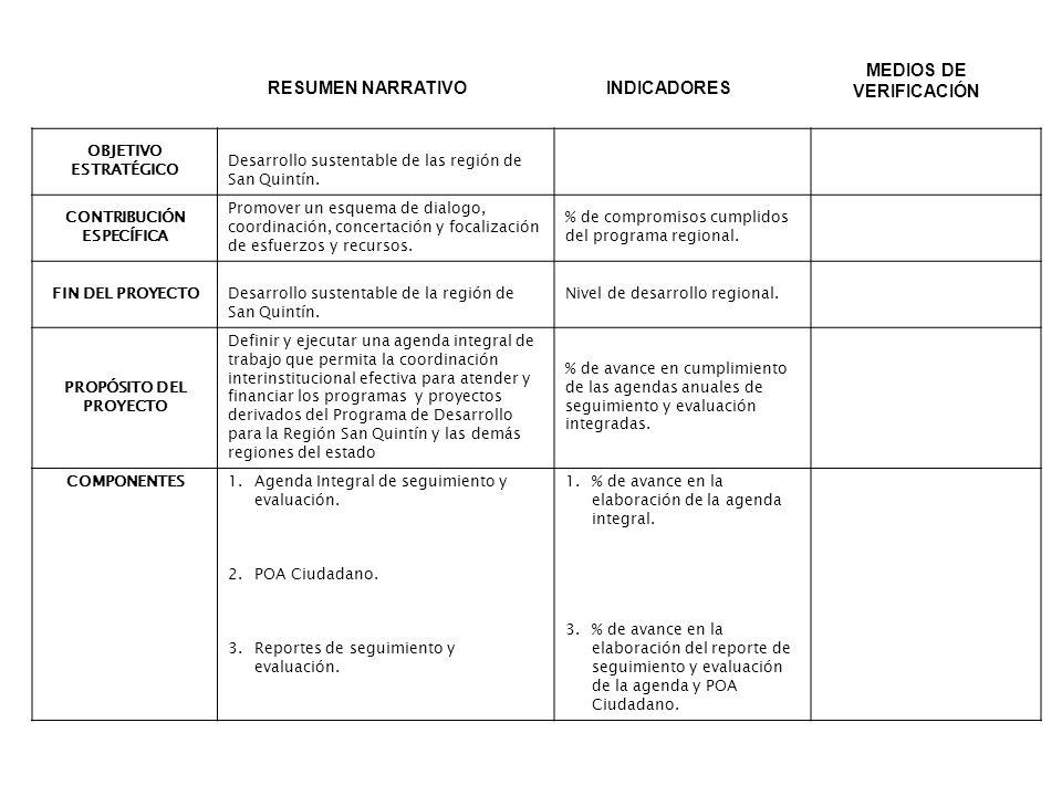 OBJETIVO ESTRATÉGICO Desarrollo sustentable de las región de San Quintín. CONTRIBUCIÓN ESPECÍFICA Promover un esquema de dialogo, coordinación, concer