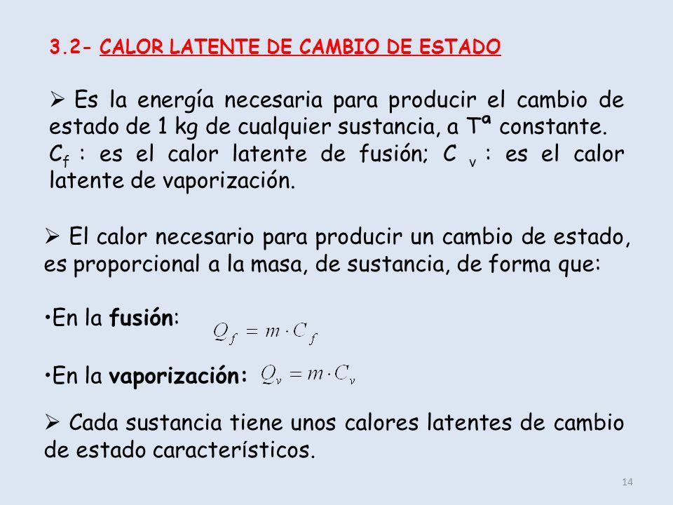 14 3.2- CALOR LATENTE DE CAMBIO DE ESTADO Es la energía necesaria para producir el cambio de estado de 1 kg de cualquier sustancia, a Tª constante. C