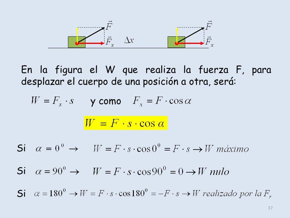 37 En la figura el W que realiza la fuerza F, para desplazar el cuerpo de una posición a otra, será: y como Si