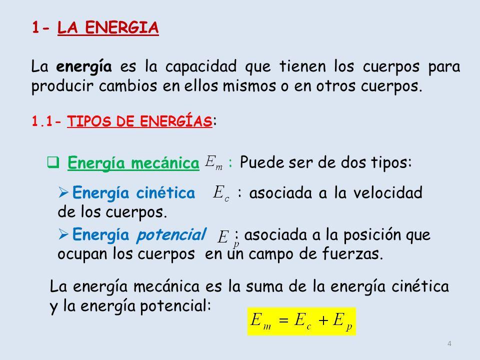 1.1- TIPOS DE ENERGÍAS : 1- LA ENERGIA La energía es la capacidad que tienen los cuerpos para producir cambios en ellos mismos o en otros cuerpos. Ene