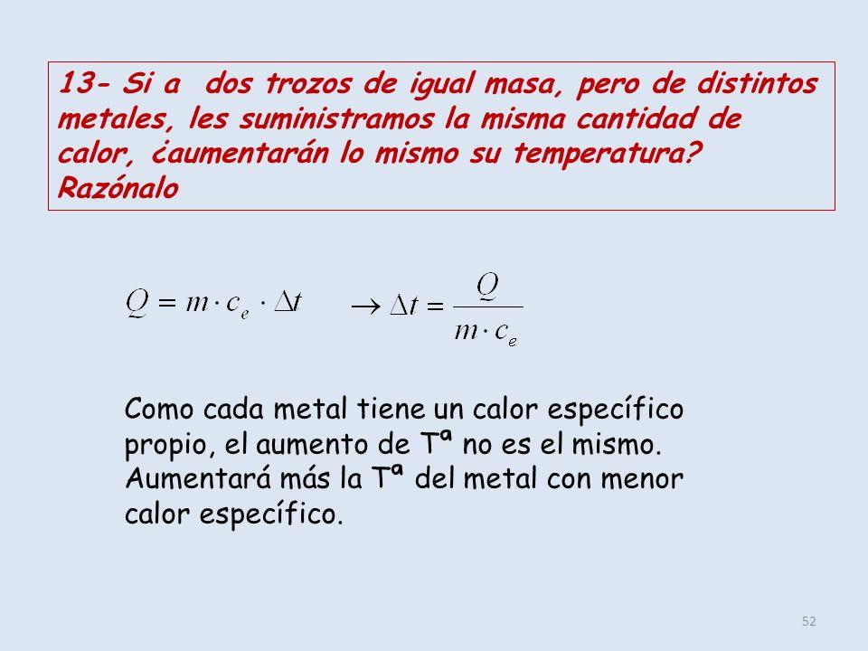 52 13- Si a dos trozos de igual masa, pero de distintos metales, les suministramos la misma cantidad de calor, ¿aumentarán lo mismo su temperatura? Ra
