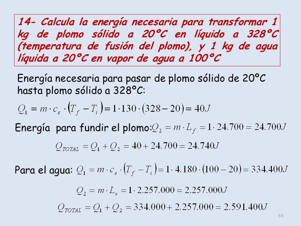 53 14- Calcula la energía necesaria para transformar 1 kg de plomo sólido a 20ºC en líquido a 328ºC (temperatura de fusión del plomo), y 1 kg de agua