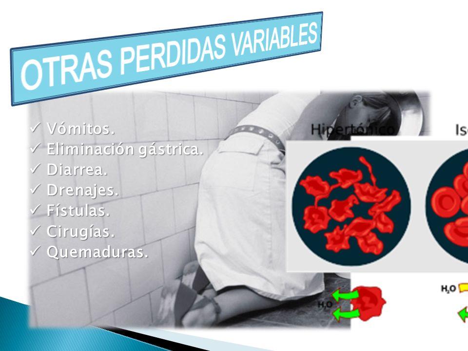 Vómitos. Vómitos. Eliminación gástrica. Eliminación gástrica. Diarrea. Diarrea. Drenajes. Drenajes. Fístulas. Fístulas. Cirugías. Cirugías. Quemaduras