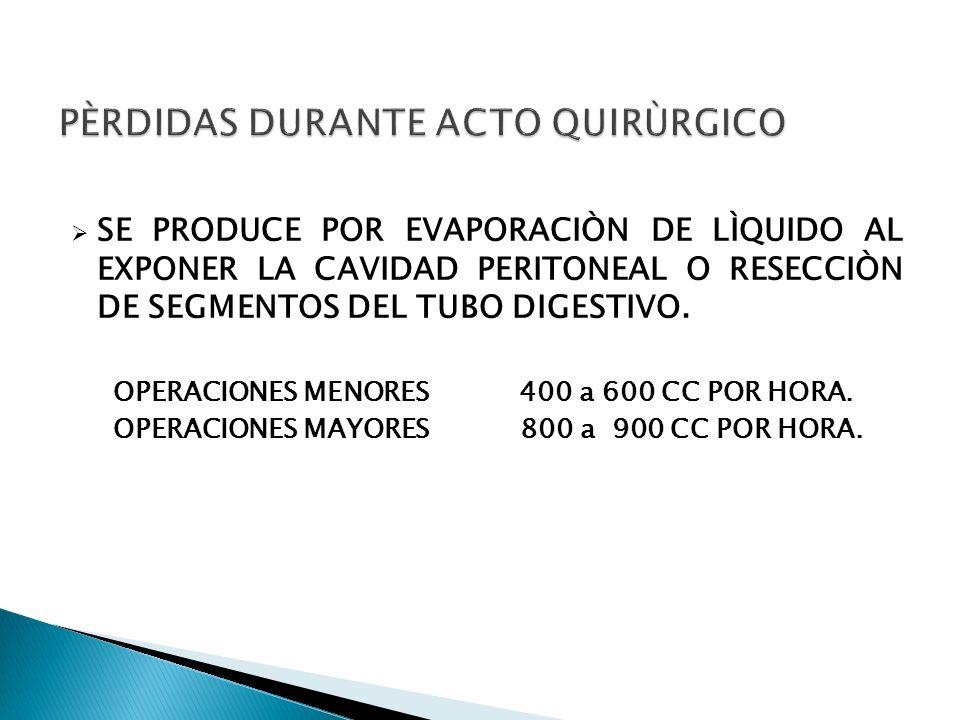 SE PRODUCE POR EVAPORACIÒN DE LÌQUIDO AL EXPONER LA CAVIDAD PERITONEAL O RESECCIÒN DE SEGMENTOS DEL TUBO DIGESTIVO. OPERACIONES MENORES 400 a 600 CC P