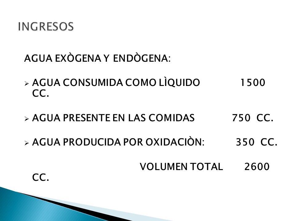 AGUA EXÒGENA Y ENDÒGENA: AGUA CONSUMIDA COMO LÌQUIDO 1500 CC. AGUA PRESENTE EN LAS COMIDAS 750 CC. AGUA PRODUCIDA POR OXIDACIÒN: 350 CC. VOLUMEN TOTAL