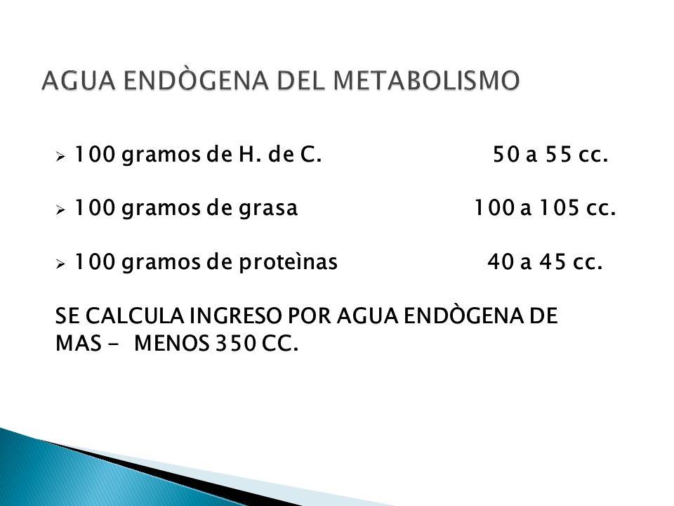 100 gramos de H. de C. 50 a 55 cc. 100 gramos de grasa 100 a 105 cc. 100 gramos de proteìnas 40 a 45 cc. SE CALCULA INGRESO POR AGUA ENDÒGENA DE MAS -