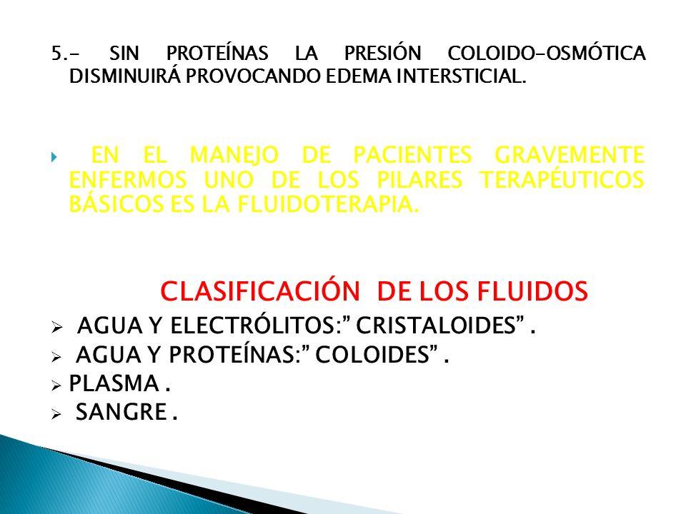 5.- SIN PROTEÍNAS LA PRESIÓN COLOIDO-OSMÓTICA DISMINUIRÁ PROVOCANDO EDEMA INTERSTICIAL. EN EL MANEJO DE PACIENTES GRAVEMENTE ENFERMOS UNO DE LOS PILAR