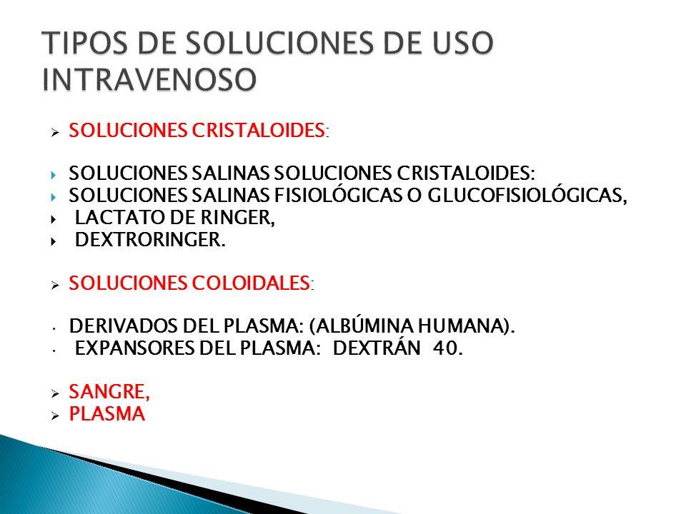 SOLUCIONES CRISTALOIDES : SOLUCIONES SALINAS SOLUCIONES CRISTALOIDES: SOLUCIONES SALINAS FISIOLÓGICAS O GLUCOFISIOLÓGICAS, LACTATO DE RINGER, DEXTRORI