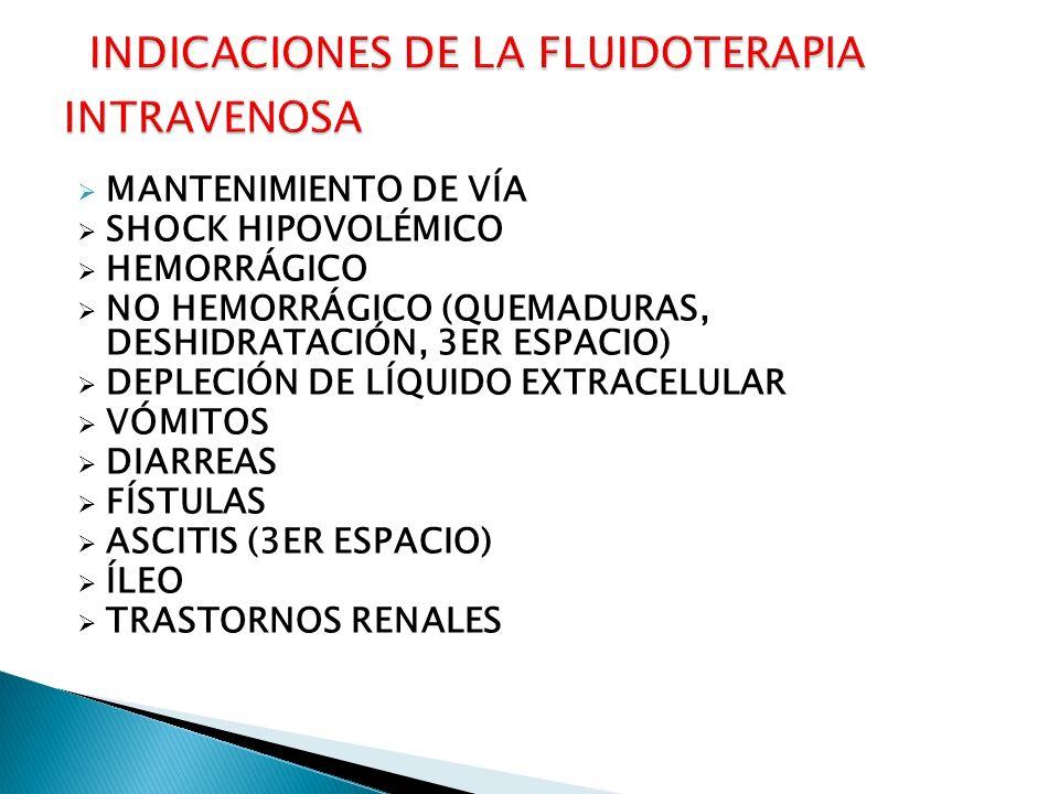 MANTENIMIENTO DE VÍA SHOCK HIPOVOLÉMICO HEMORRÁGICO NO HEMORRÁGICO (QUEMADURAS, DESHIDRATACIÓN, 3ER ESPACIO) DEPLECIÓN DE LÍQUIDO EXTRACELULAR VÓMITOS