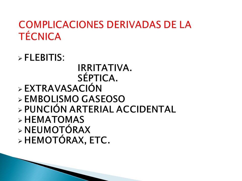 FLEBITIS: IRRITATIVA. SÉPTICA. EXTRAVASACIÓN EMBOLISMO GASEOSO PUNCIÓN ARTERIAL ACCIDENTAL HEMATOMAS NEUMOTÓRAX HEMOTÓRAX, ETC.