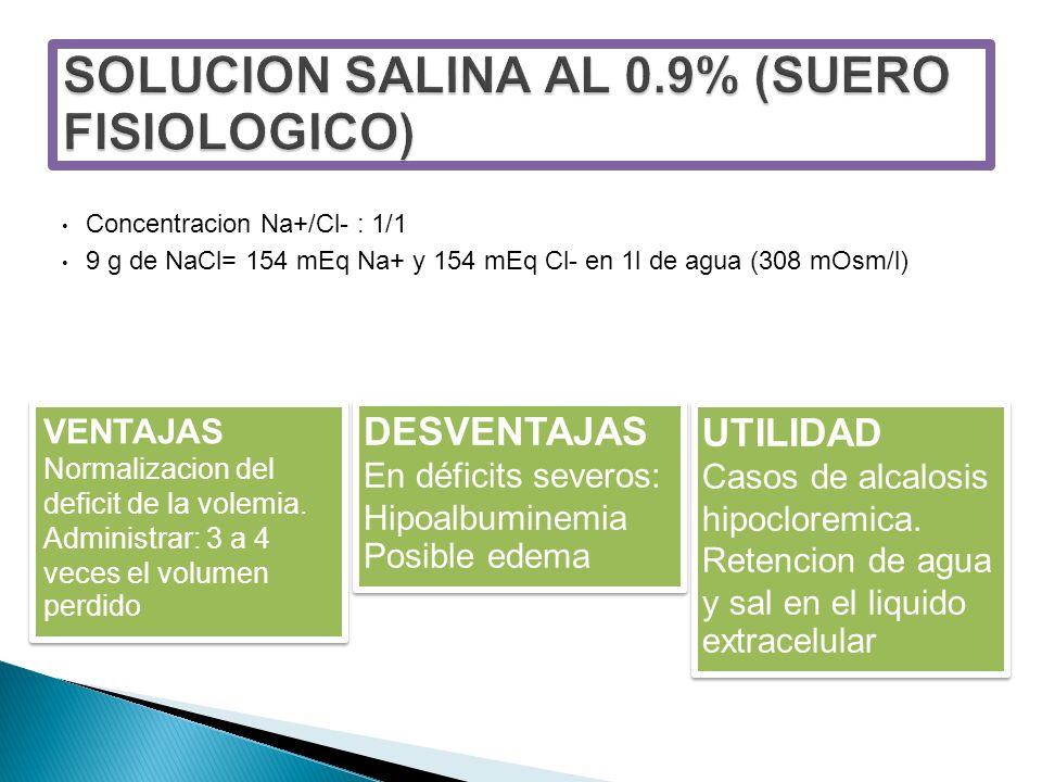 Concentracion Na+/Cl- : 1/1 9 g de NaCl= 154 mEq Na+ y 154 mEq Cl- en 1l de agua (308 mOsm/l) VENTAJAS Normalizacion del deficit de la volemia. Admini